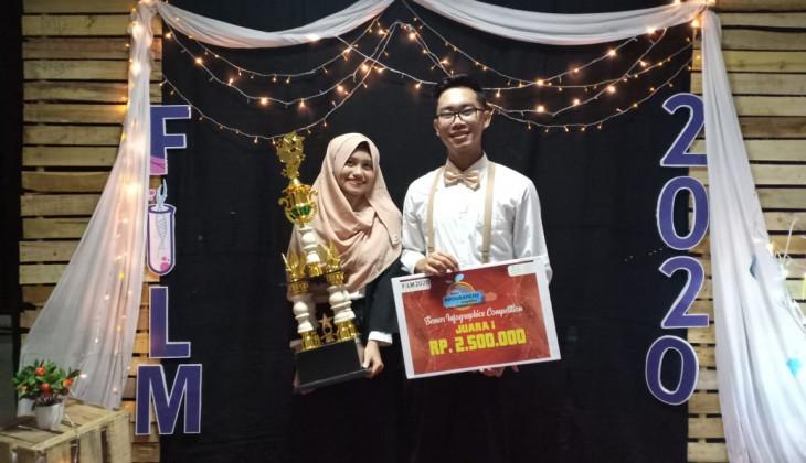 Mahasiswa UGM Juara Kompetisi Infografis Nasional