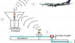 Bikin Sensor Deteksi Banjir di Landasan Pacu Bandara, Mahasiswa UGM Raih Penghargaan di Korea