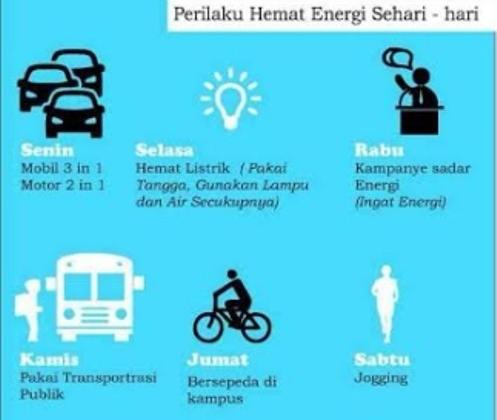 BBM Naik, BEM KM UGM Siapkan Gerakan Sadar Energi