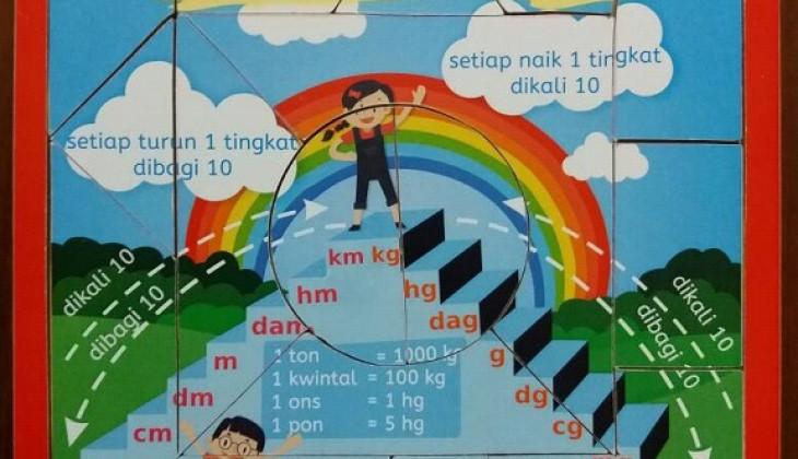 TIKO Permudah Siswa Belajar Matematika